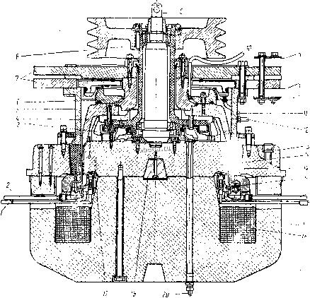 унипотярного генератора