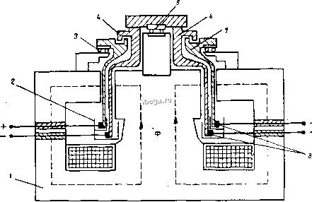 Эскиз униполярного генератора